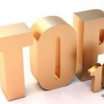 ТОП-10 Рейтинг важных событий для Южного 2011 года по версии Южный [online]