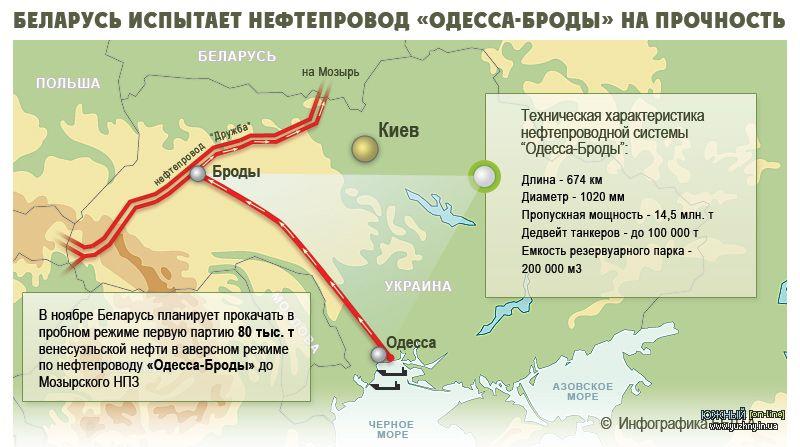 Белорусский президент продолжает крутить гешефты с Украиной